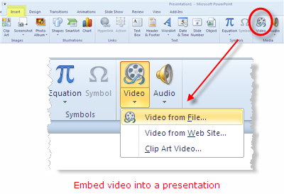 How To Create A Slideshow And Insert It Into Powerpoint